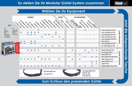 Modular Matrix